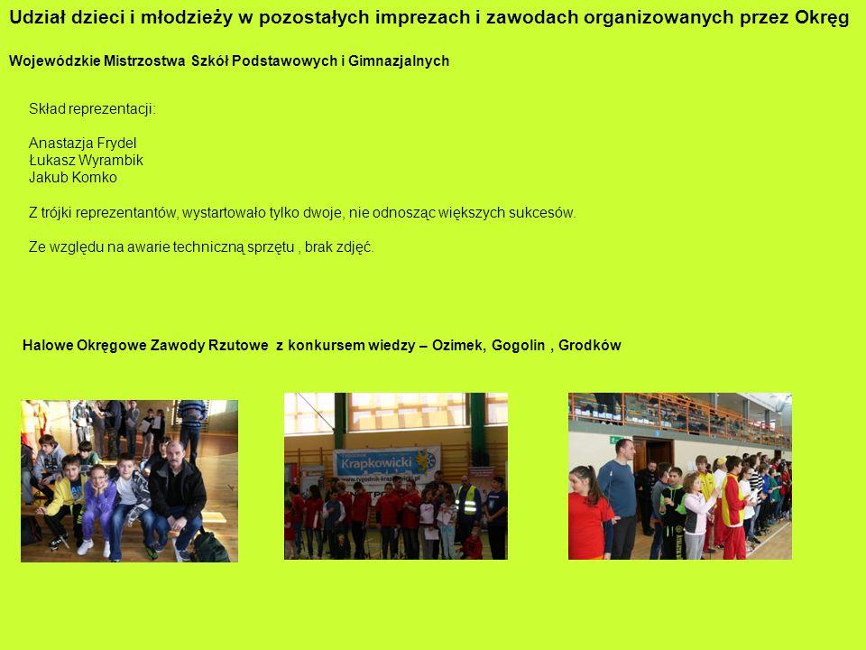 Udział dzieci i młodzieży w pozostałych imprezach i zawodach organizowanych przez Okręg