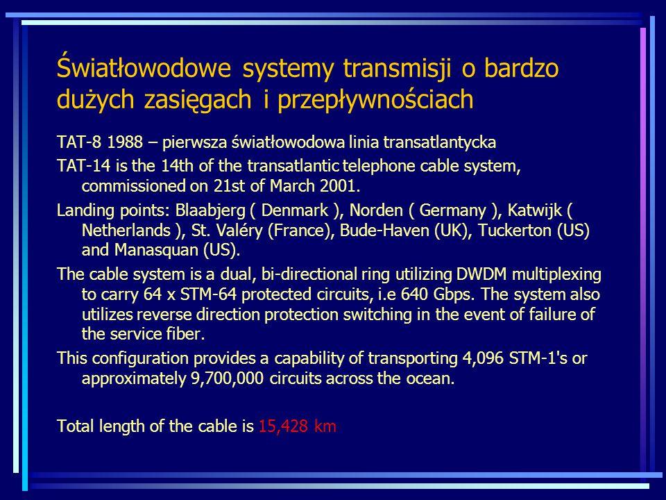 Światłowodowe systemy transmisji o bardzo dużych zasięgach i przepływnościach