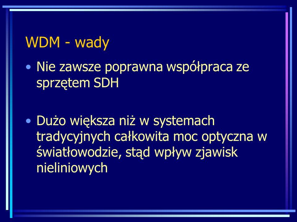 WDM - wady Nie zawsze poprawna współpraca ze sprzętem SDH