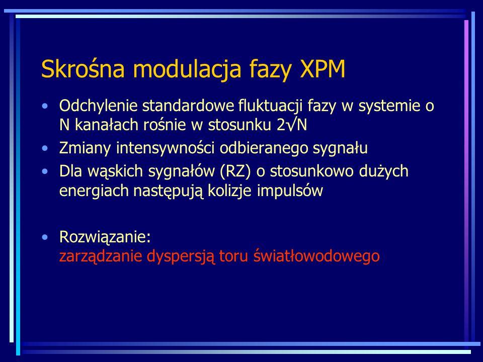 Skrośna modulacja fazy XPM