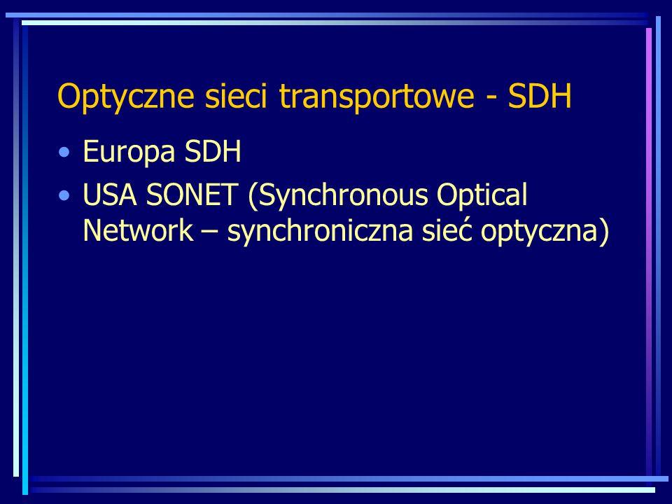 Optyczne sieci transportowe - SDH