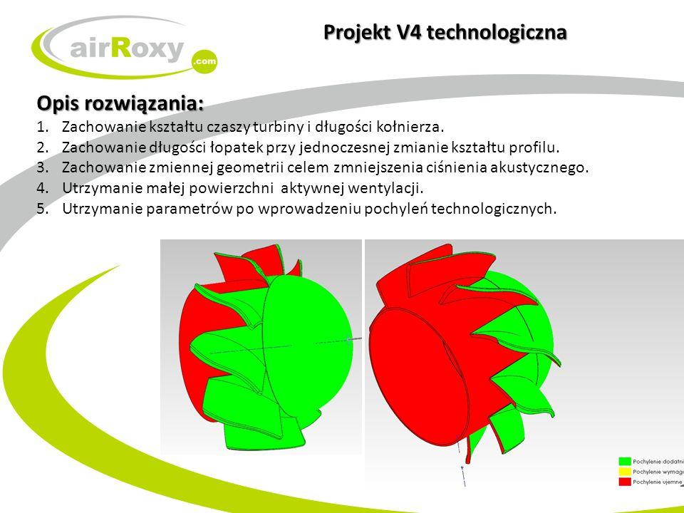 Projekt V4 technologiczna