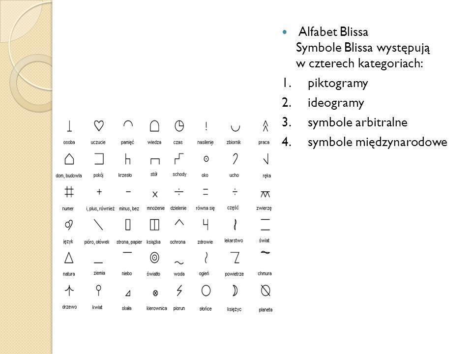 Alfabet Blissa Symbole Blissa występują w czterech kategoriach: