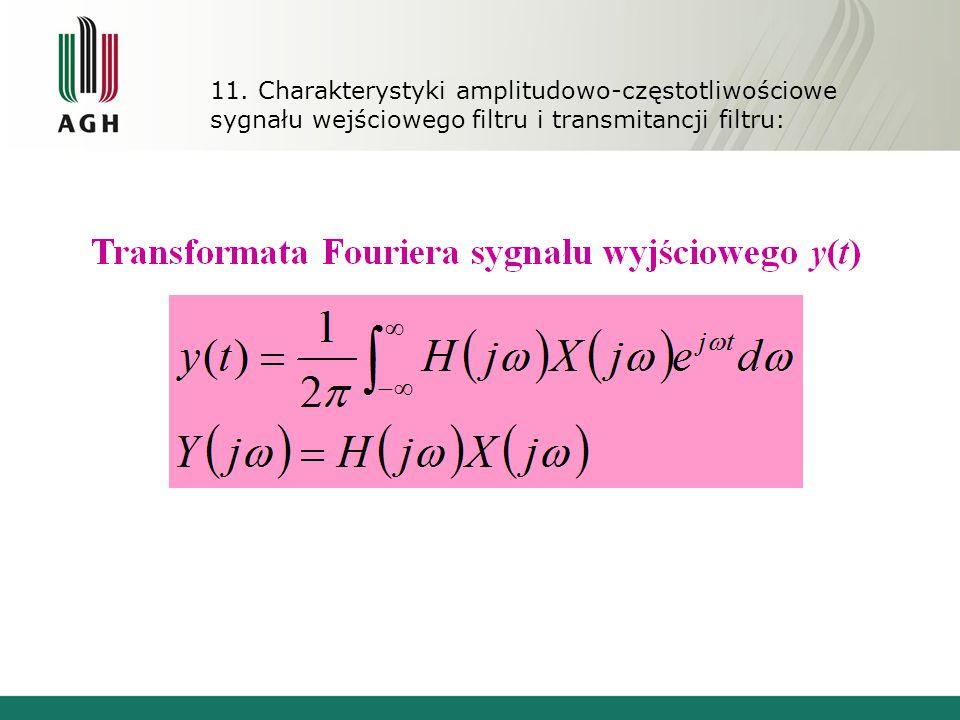 11. Charakterystyki amplitudowo-częstotliwościowe sygnału wejściowego filtru i transmitancji filtru: