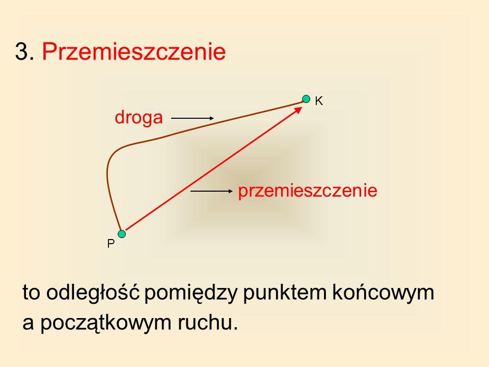 3. Przemieszczenie K. droga. przemieszczenie.