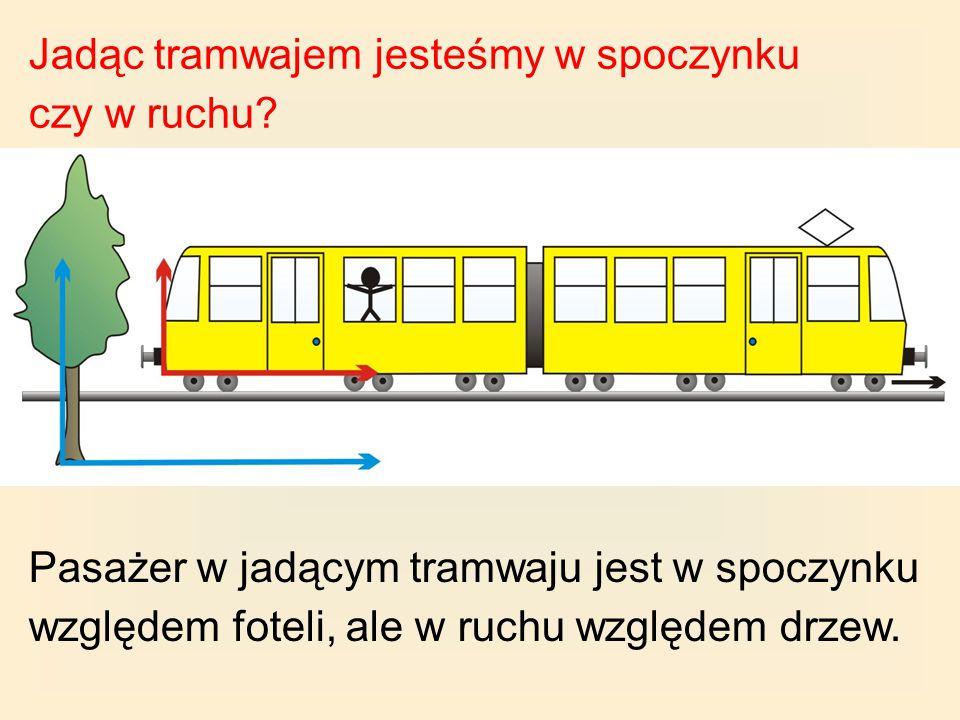 Jadąc tramwajem jesteśmy w spoczynku czy w ruchu