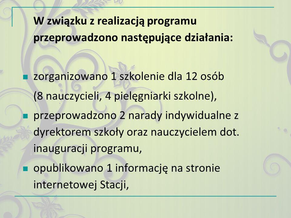 W związku z realizacją programu przeprowadzono następujące działania: