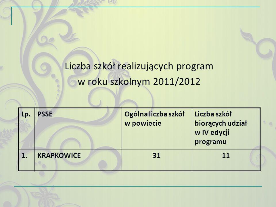 Liczba szkół realizujących program