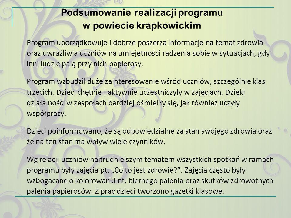 Podsumowanie realizacji programu w powiecie krapkowickim