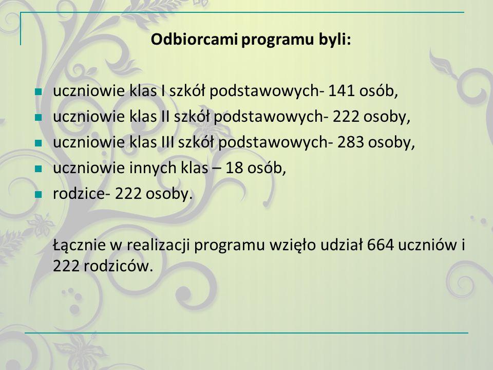Odbiorcami programu byli:
