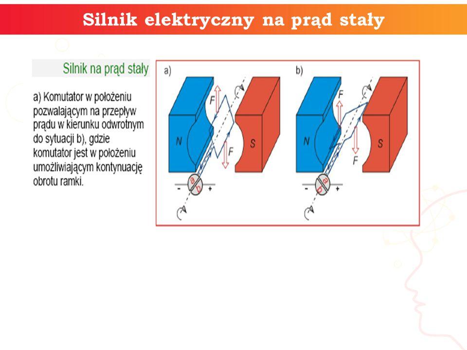 Silnik elektryczny na prąd stały