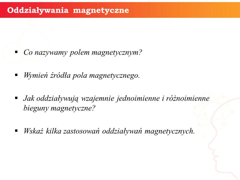 Oddziaływania magnetyczne