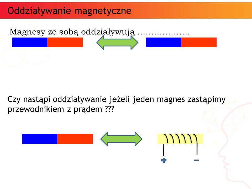 Oddziaływanie magnetyczne