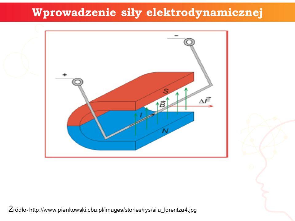 Wprowadzenie siły elektrodynamicznej