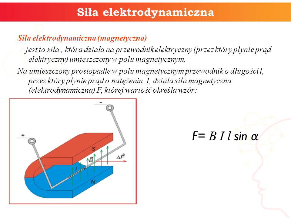Siła elektrodynamiczna