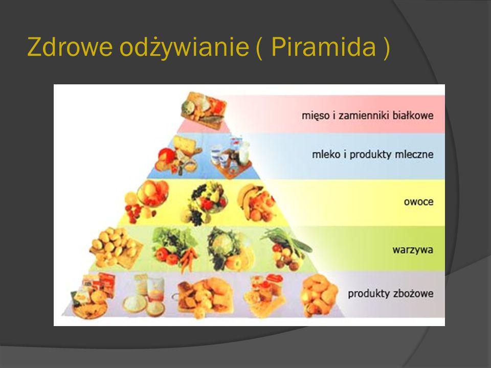 Zdrowe odżywianie ( Piramida )