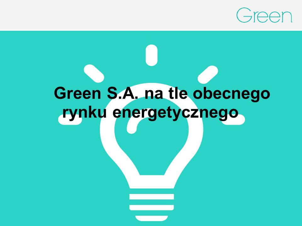 Green S.A. na tle obecnego
