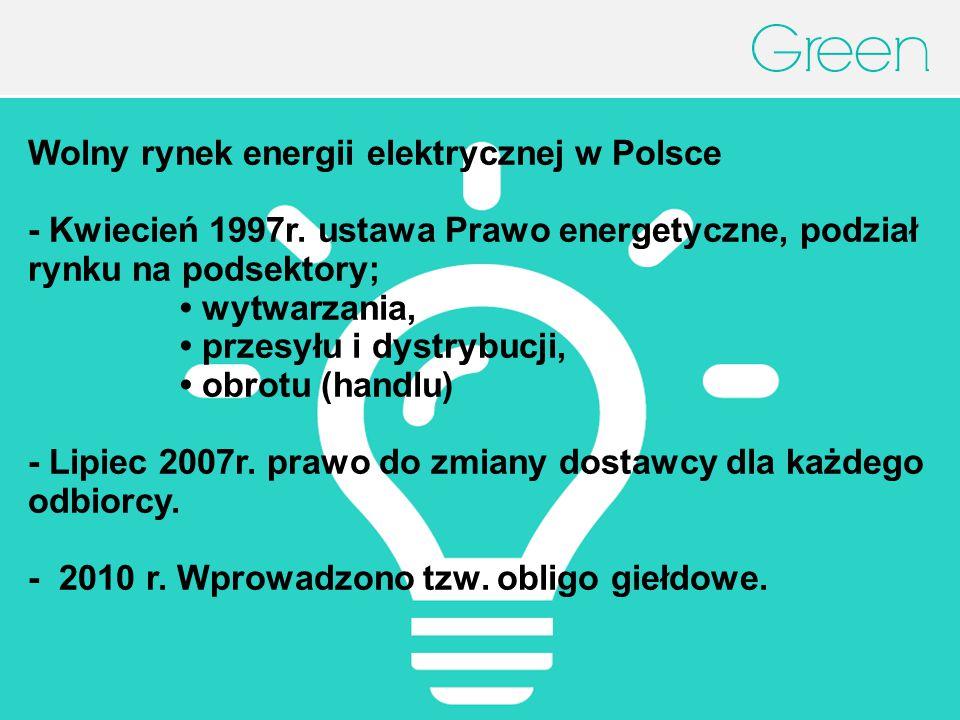 Wolny rynek energii elektrycznej w Polsce