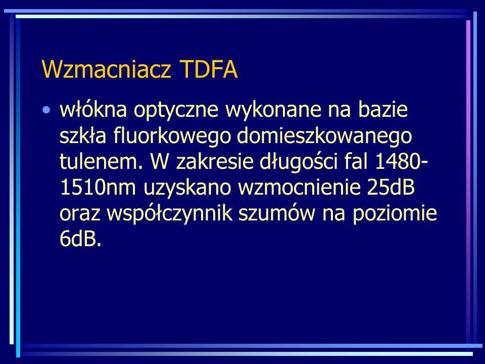 Wzmacniacz TDFA
