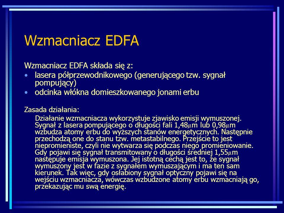 Wzmacniacz EDFA Wzmacniacz EDFA składa się z: