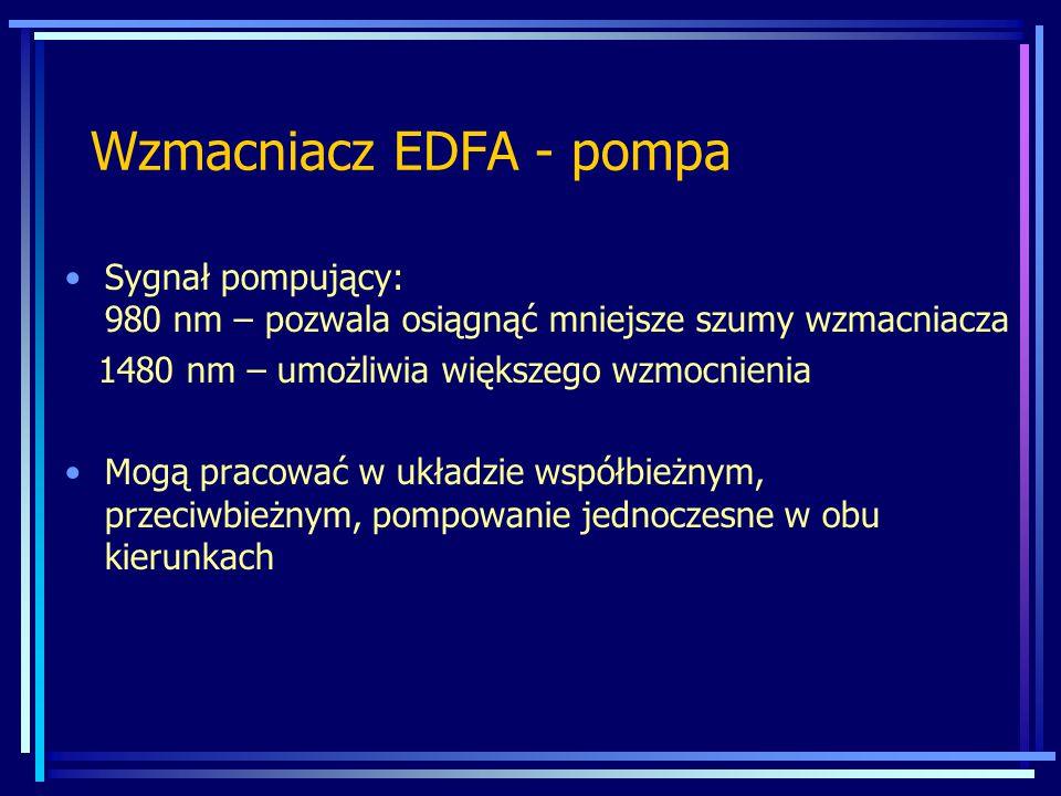 Wzmacniacz EDFA - pompa