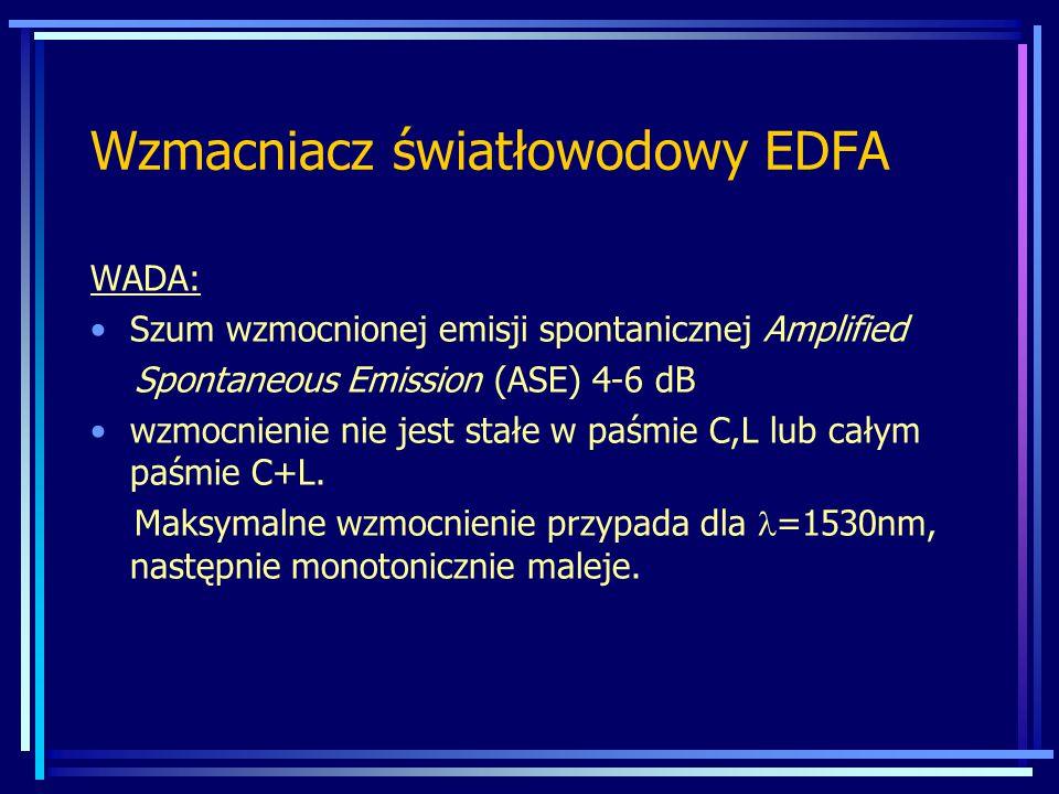 Wzmacniacz światłowodowy EDFA