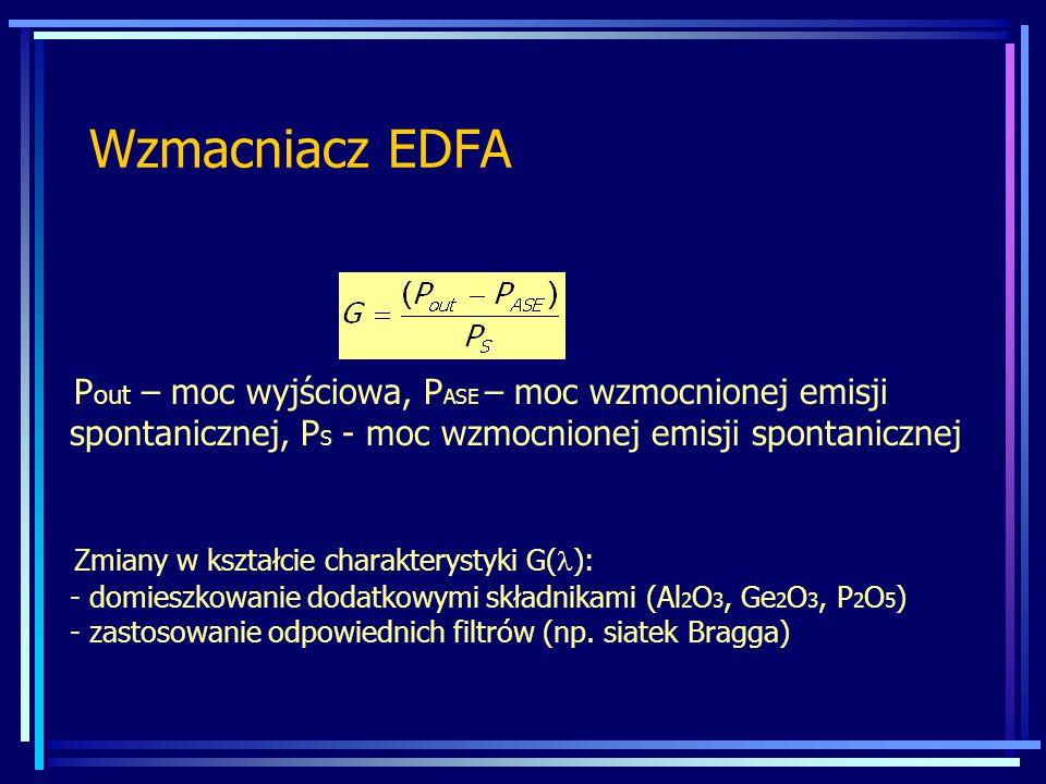 Wzmacniacz EDFA Pout – moc wyjściowa, PASE – moc wzmocnionej emisji spontanicznej, PS - moc wzmocnionej emisji spontanicznej.