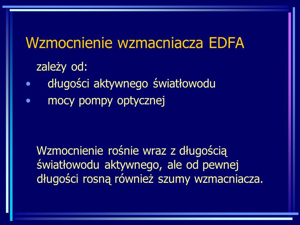 Wzmocnienie wzmacniacza EDFA