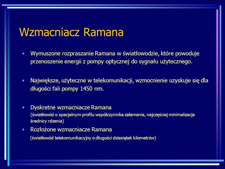 Wzmacniacz Ramana Wymuszone rozpraszanie Ramana w światłowodzie, które powoduje przenoszenie energii z pompy optycznej do sygnału użytecznego.