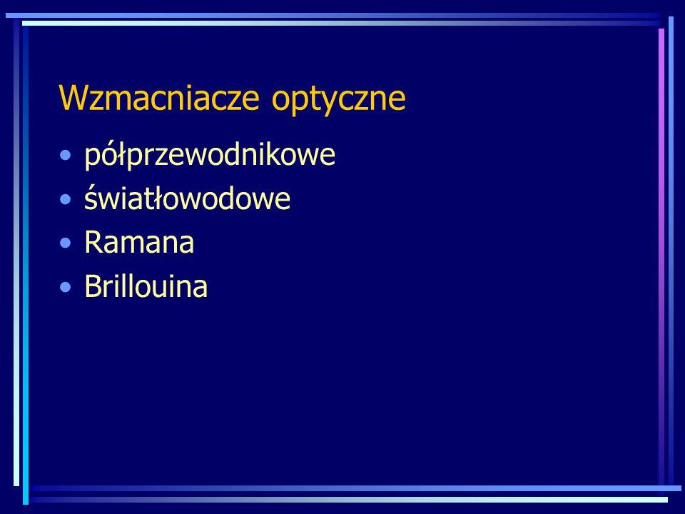 Wzmacniacze optyczne półprzewodnikowe światłowodowe Ramana Brillouina