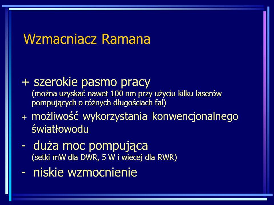 Wzmacniacz Ramana + szerokie pasmo pracy (można uzyskać nawet 100 nm przy użyciu kilku laserów pompujących o różnych długościach fal)
