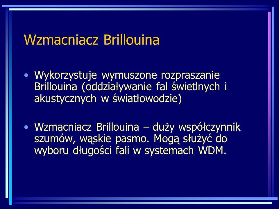 Wzmacniacz Brillouina