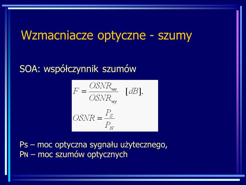 Wzmacniacze optyczne - szumy