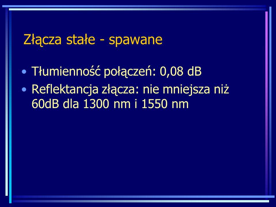Złącza stałe - spawane Tłumienność połączeń: 0,08 dB