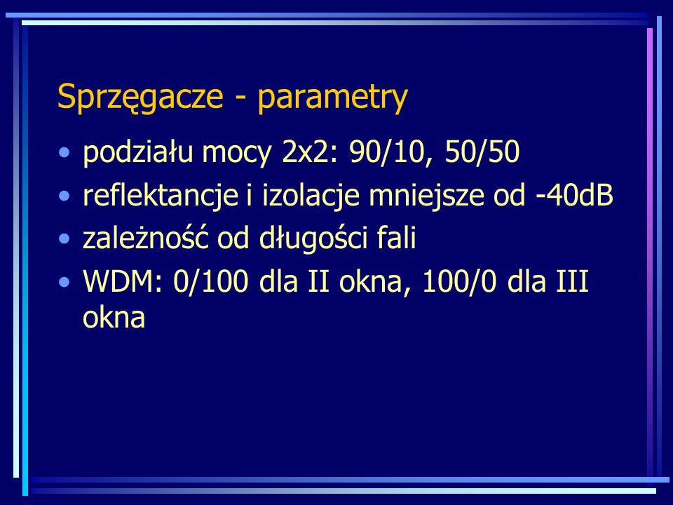 Sprzęgacze - parametry