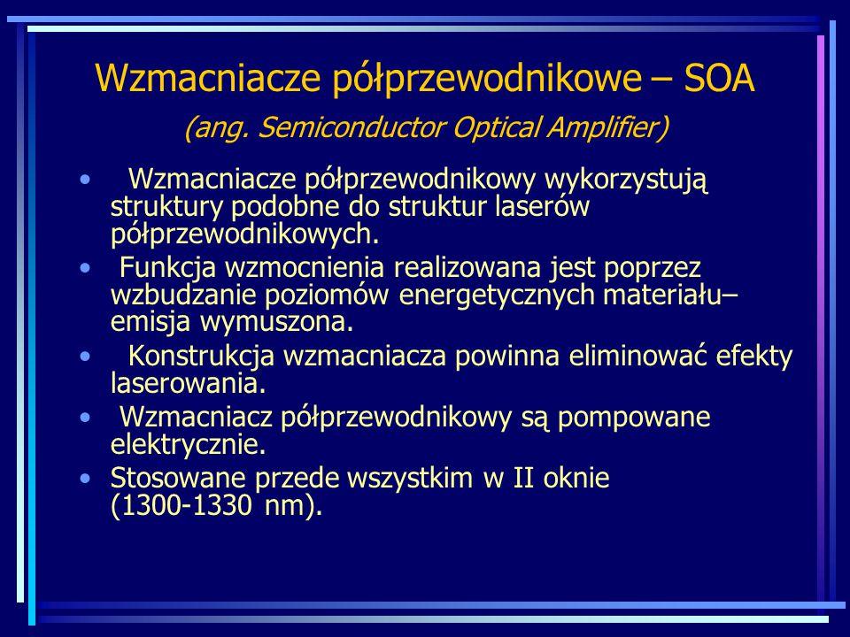 Wzmacniacze półprzewodnikowe – SOA (ang
