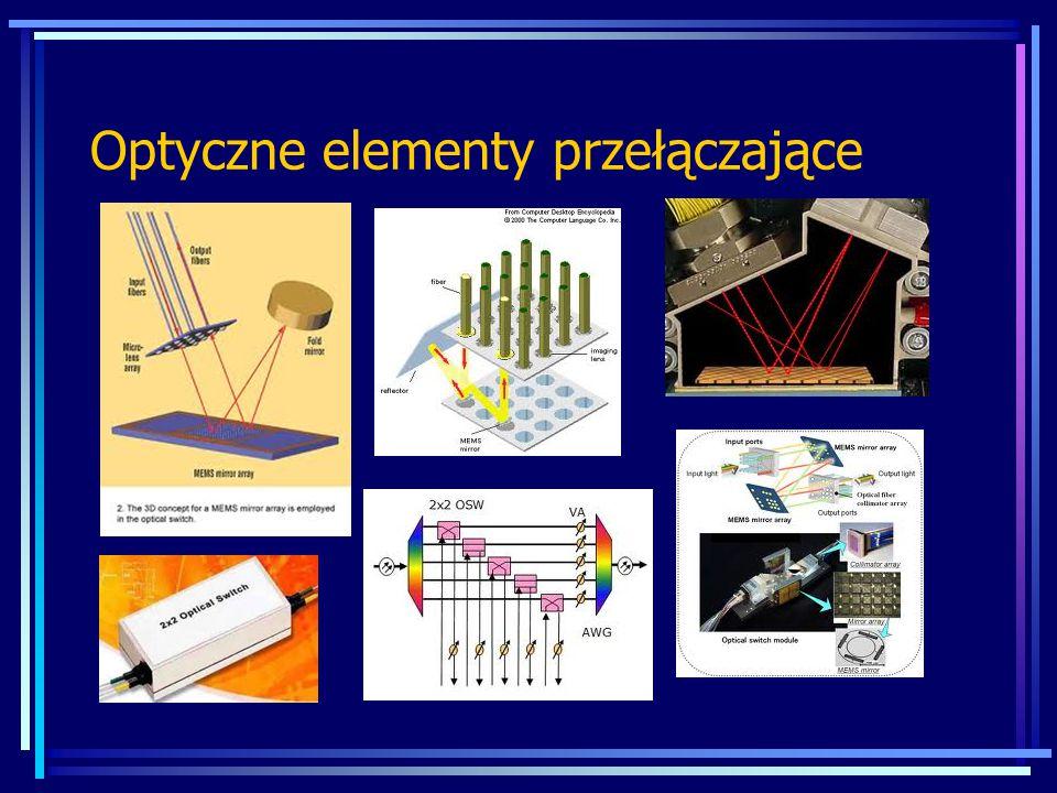 Optyczne elementy przełączające