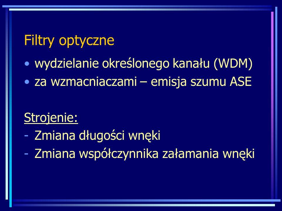 Filtry optyczne wydzielanie określonego kanału (WDM)