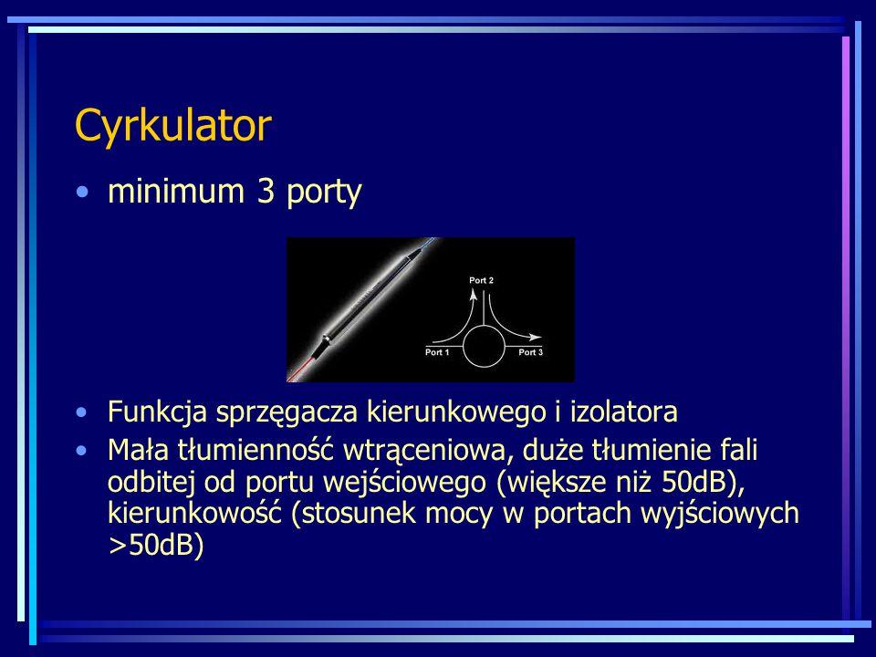 Cyrkulator minimum 3 porty Funkcja sprzęgacza kierunkowego i izolatora