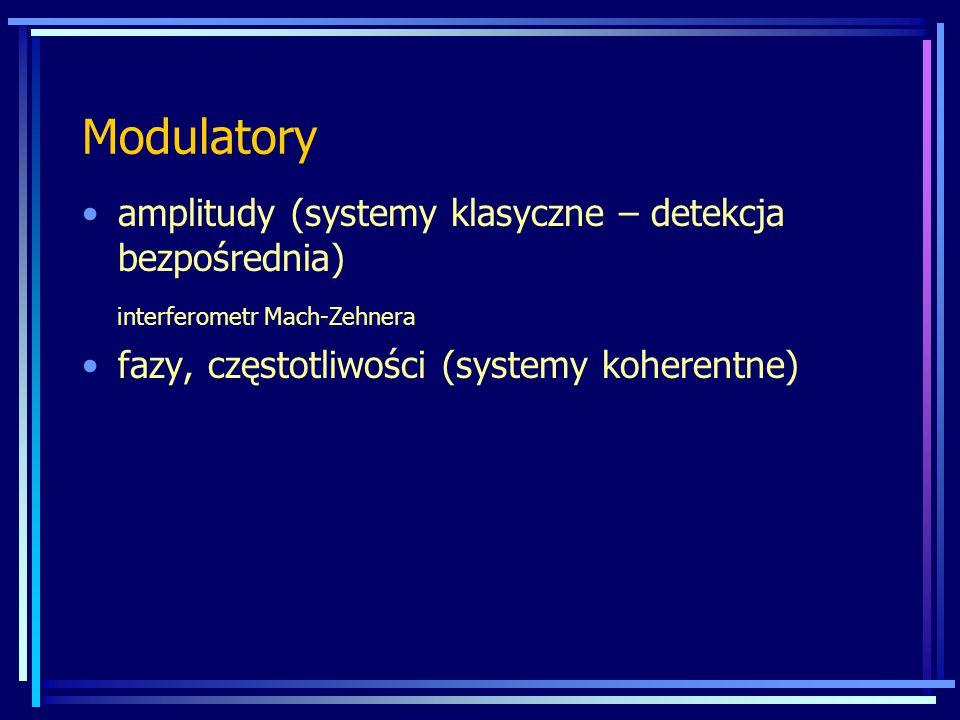 Modulatory amplitudy (systemy klasyczne – detekcja bezpośrednia)