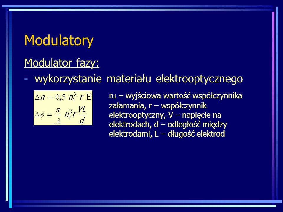Modulatory Modulator fazy: wykorzystanie materiału elektrooptycznego