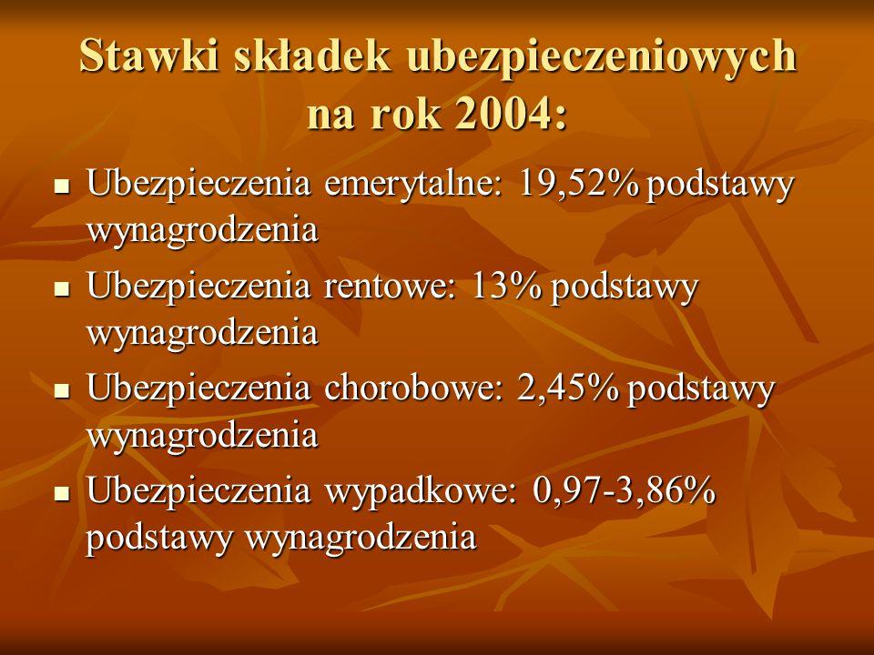 Stawki składek ubezpieczeniowych na rok 2004: