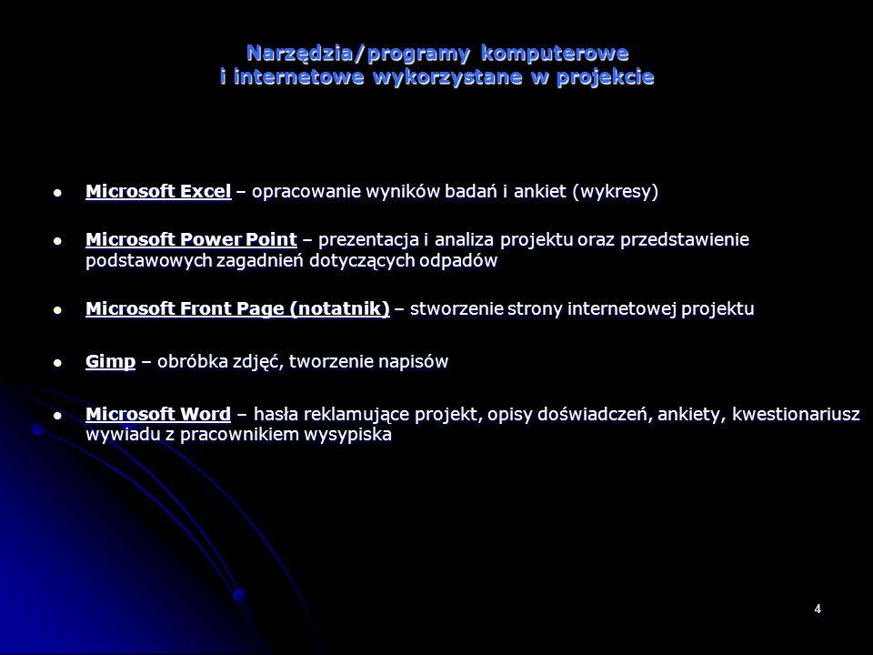 Narzędzia/programy komputerowe i internetowe wykorzystane w projekcie