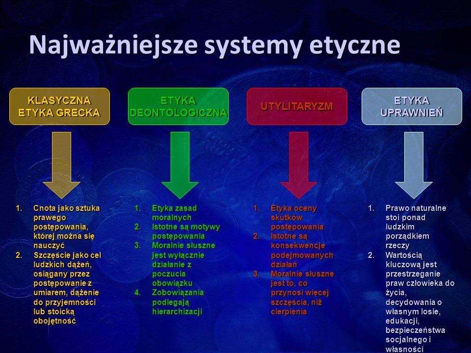 Najważniejsze systemy etyczne