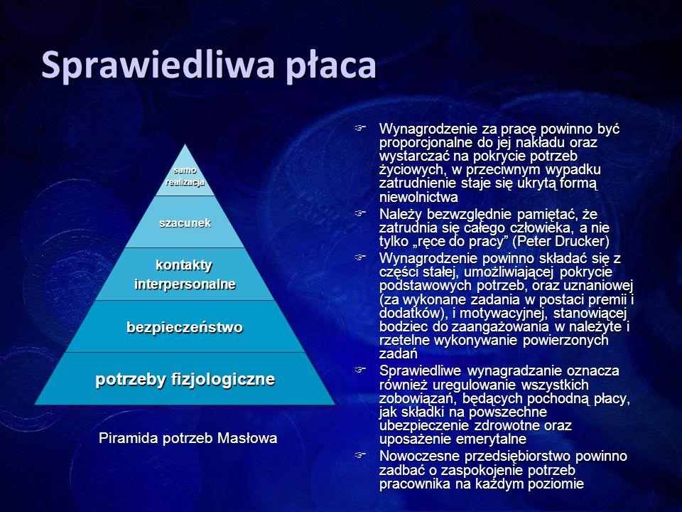 Piramida potrzeb Masłowa