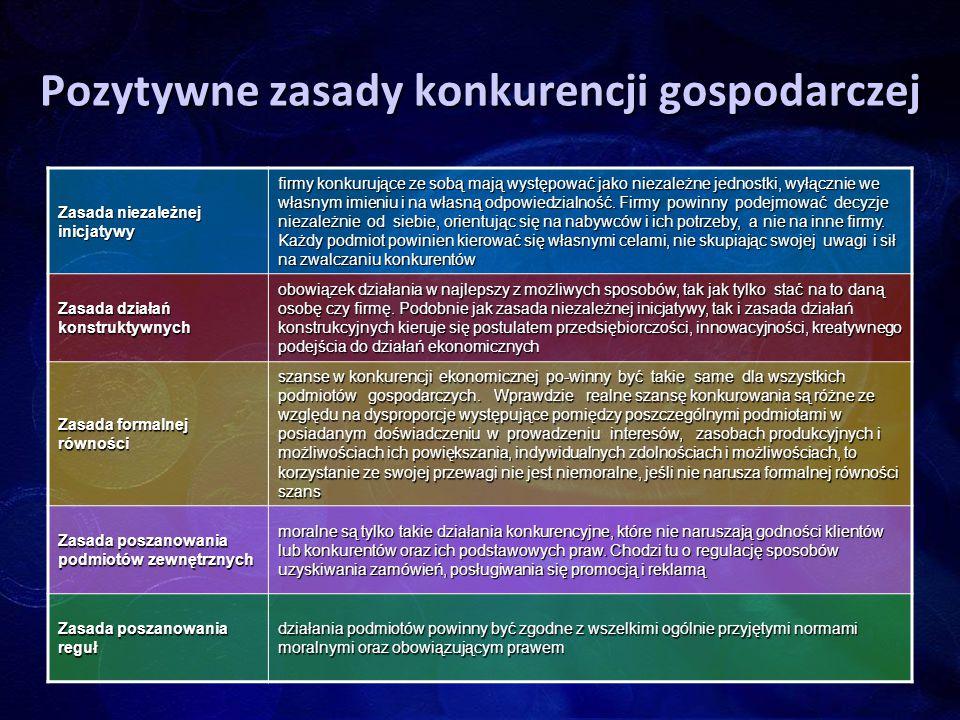 Pozytywne zasady konkurencji gospodarczej