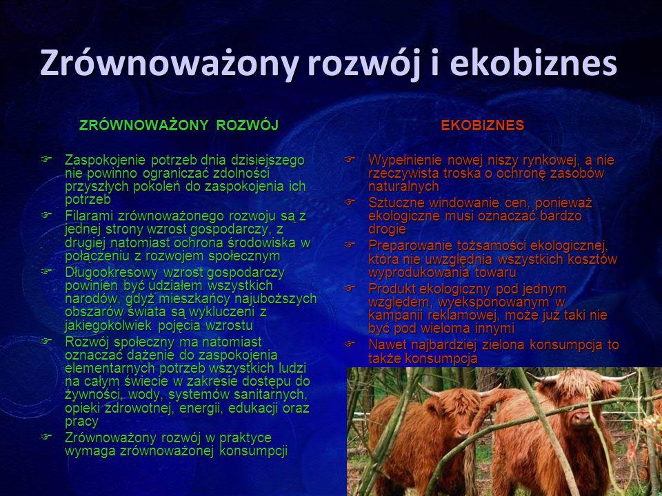 Zrównoważony rozwój i ekobiznes