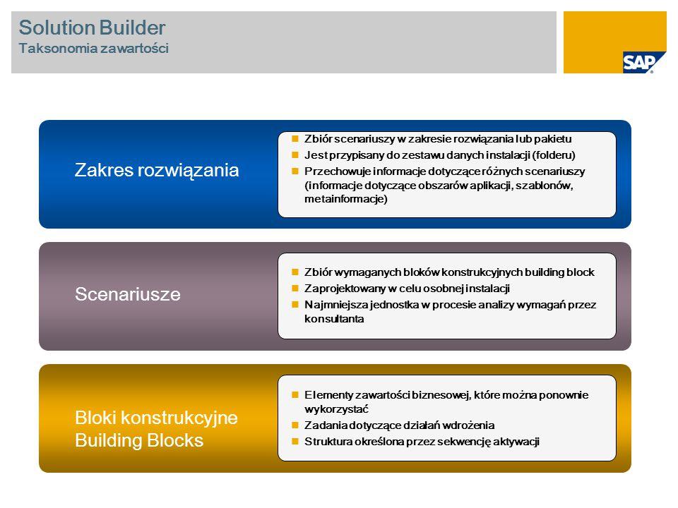 Solution Builder Taksonomia zawartości
