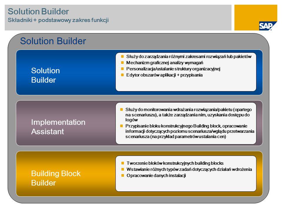 Solution Builder Składniki + podstawowy zakres funkcji