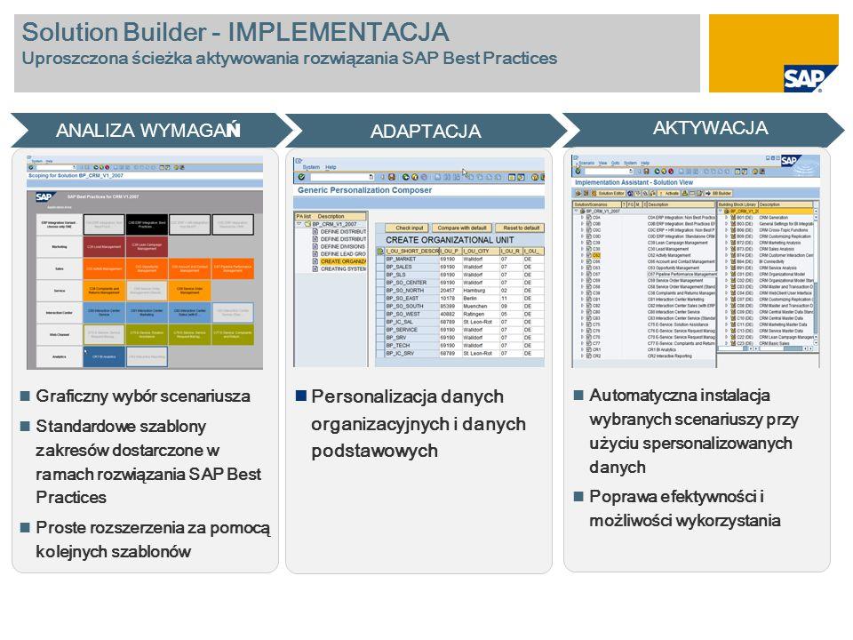 Solution Builder - IMPLEMENTACJA Uproszczona ścieżka aktywowania rozwiązania SAP Best Practices